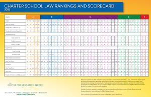 2015 Charter Laws Scorecard