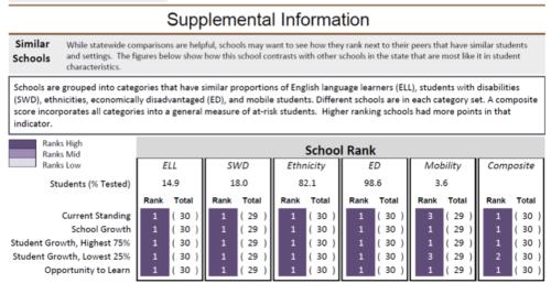 supplemental-info-pt2-mas-charter