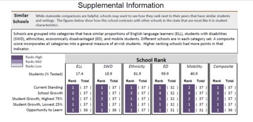 supplemental-information-mas-charter